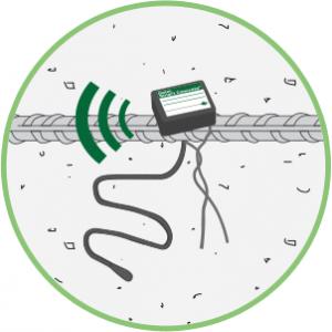 c_wireless_bluetooth_technology